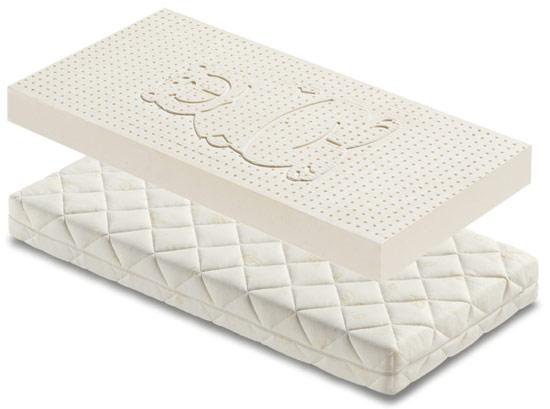 Immagini materasso per culla bambini letti e materassi