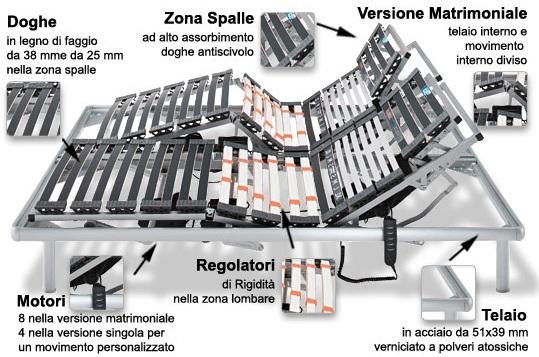 Reti da letto ortopediche in ferro a motore letti e - Reti per letto contenitore ...