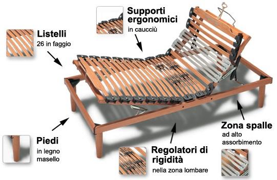 ... reti da letto in legno, reti da letto ortopediche manuali, reti da