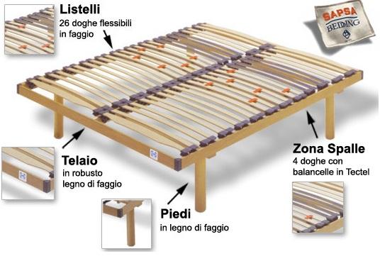 Reti da letto ortopediche in legno piane letti e materassi - Rete letto legno ...